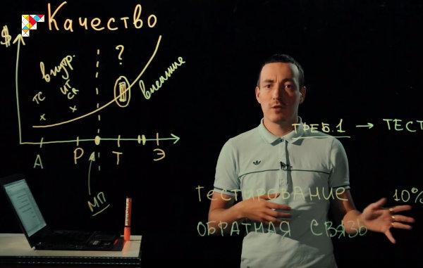 Новый курс «Основы тестирования программного обеспечения» на Универсариуме