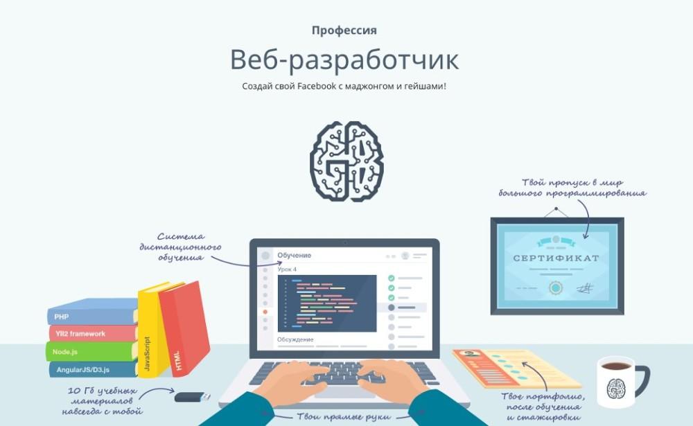 Можно ли стать веб-разработчиком при помощи онлайн-курсов?