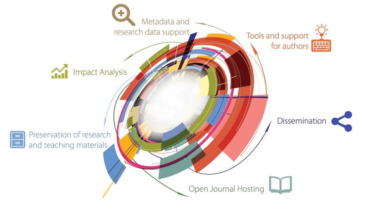 Как писать на английском языке научные статьи в журналы и заявки на гранты