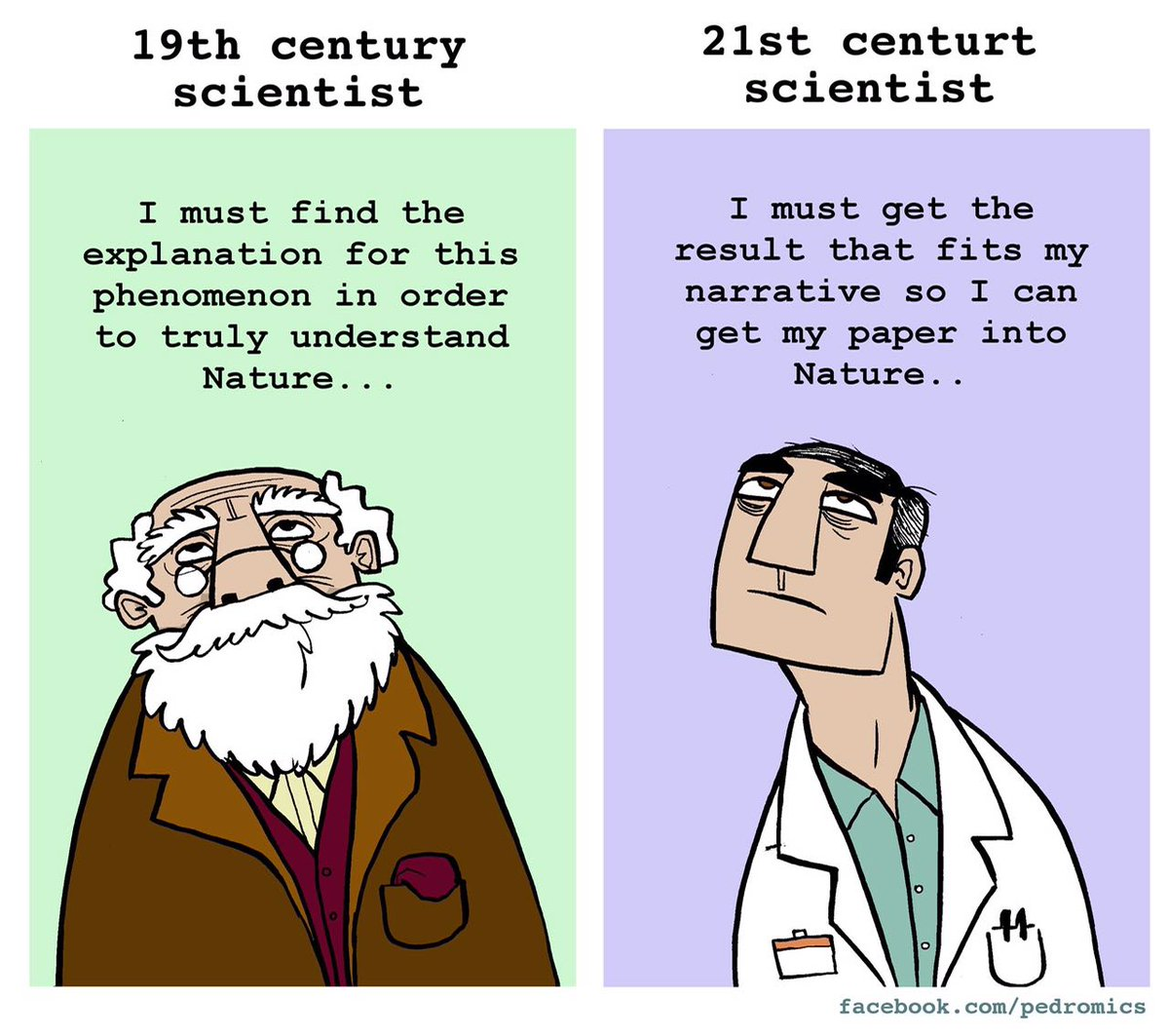 Мошенничество в наукометрии, или борьба за импакт-фактор.