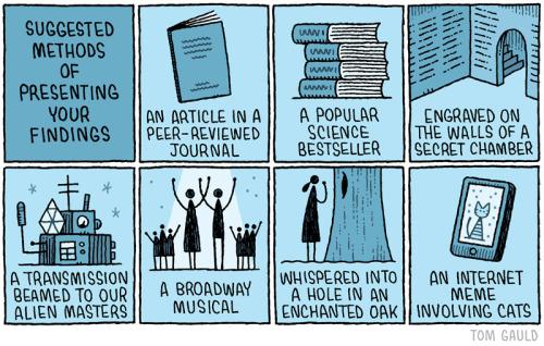 Как решать проблемы научных публикаций?
