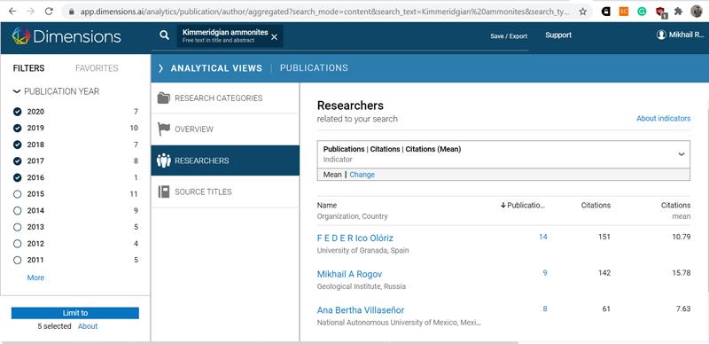 Поиск научных публикаций в Интернете. Часть 2. Где и как искать